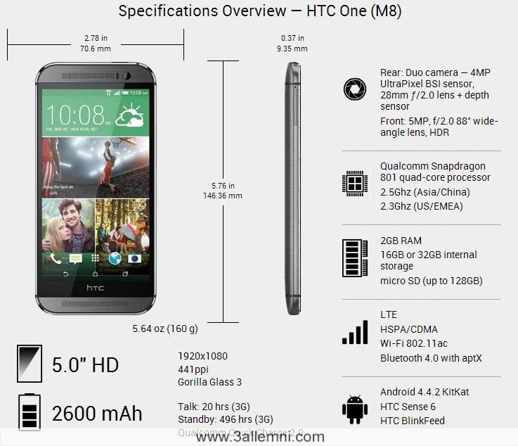 HTC-One-M8 (3)