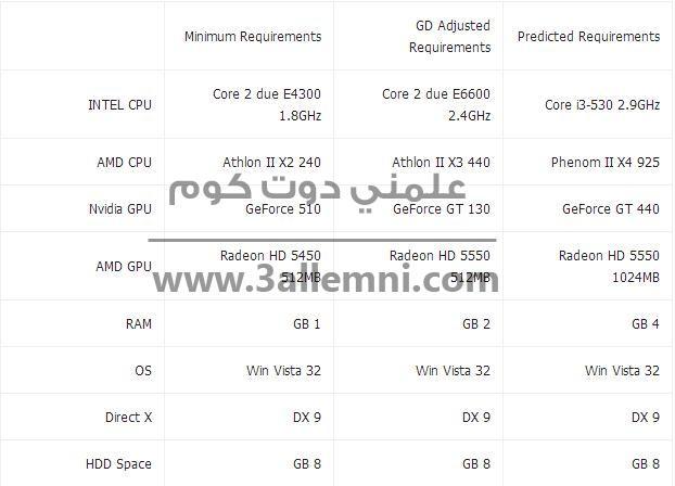 2014-08-01 14_14_32-مواصفات و متطلبات تشغيل لعبه PES 2015