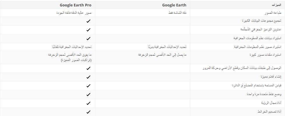 مميزات_google_earth_pro