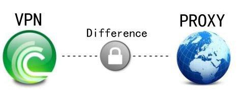 تعرف على الفرق بين Vpn و Proxy