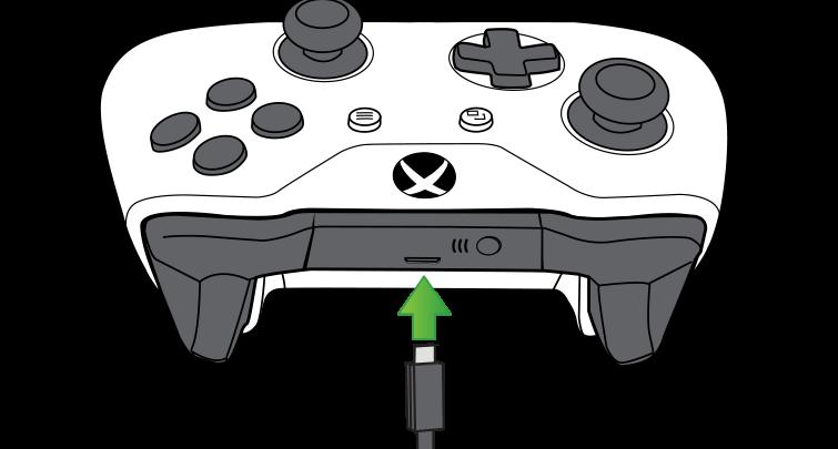 Photo of كيفية إضافة ذراع تحكم Xbox على الحاسوب الخاص بك
