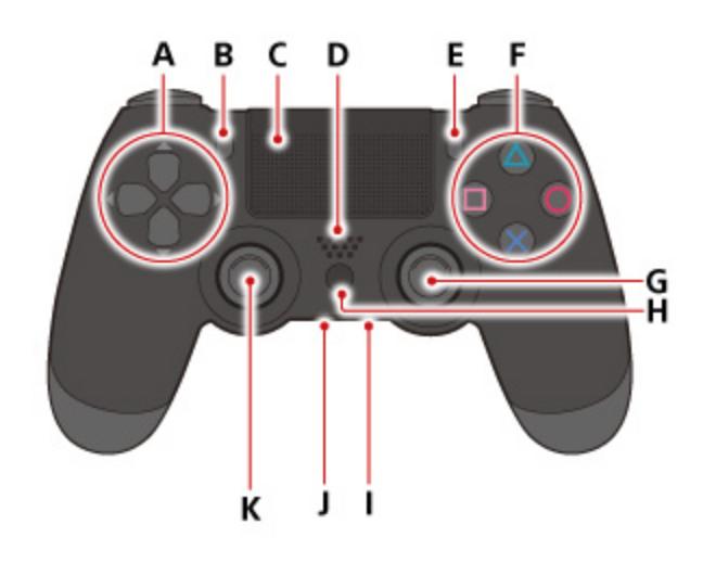 كيفية توصيل ذراع PS4 بهاتفك الآندرويد لاسلكياً 2