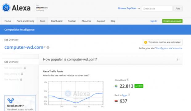 معرفة عدد الزوار لموقع ما على شبكة الإنترنت