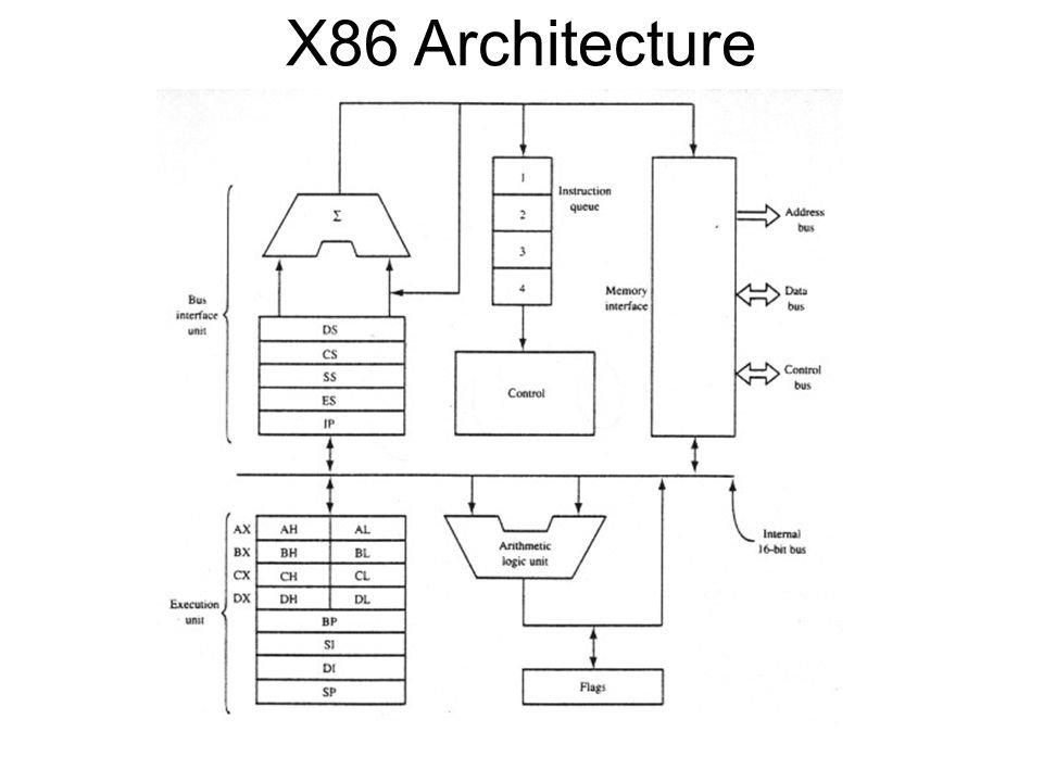شرح الفرق بين معالجات ARM و معالجات x86 3