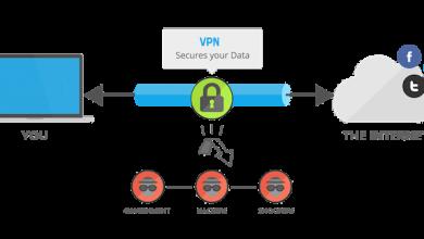 تطبيقات VPN لهواتف الأندرويد