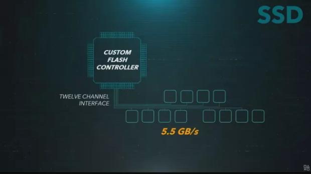 مواصفات PlayStation 5 بلاي ستيشن 5 5