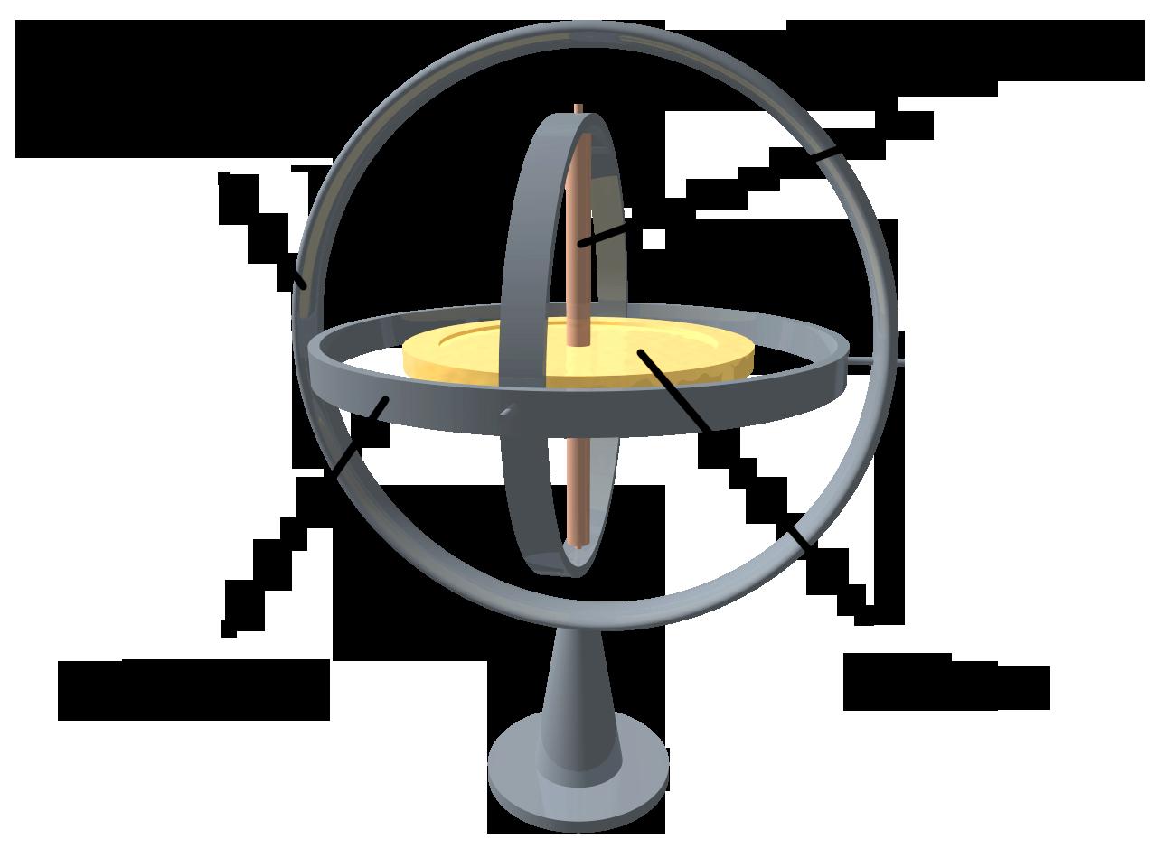 حل مشكلة الجيروسكوب في كول اوف ديوتي (Gyroscope Not Working)
