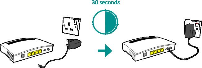 حل مشكلة الاتصال بالانترنت على ويندوز 10